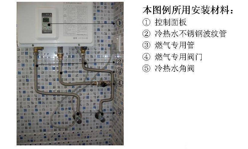 资讯首页 品质厨房 厨房家电 电热水器/龙头 燃气热水器安装图解及